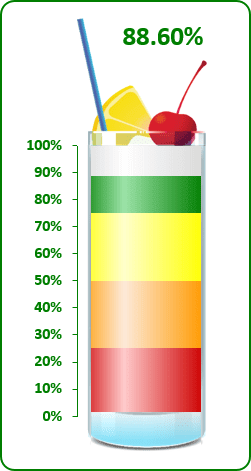 Coctail chart 3 Excel 2013