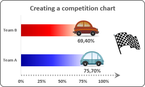 The Competition Chart Excel 2016