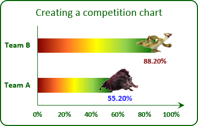The Simple Competition Chart Excel 2013
