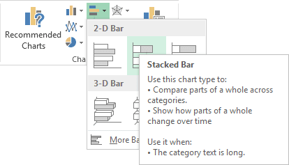 Stacked Column Charts in Excel 2013