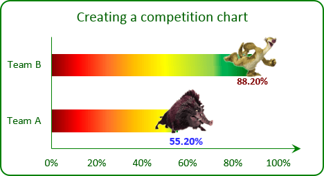 The Gradiented Competition Chart Excel 2013