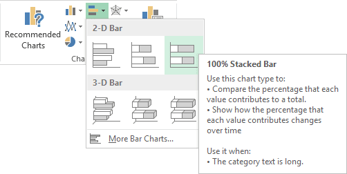 100% Stacked Bar Charts in Excel 2013