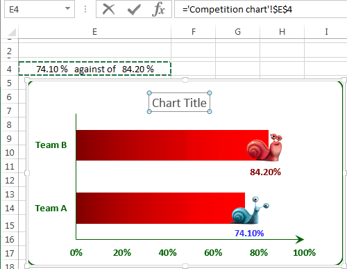 Enter Data Label in Excel 2013