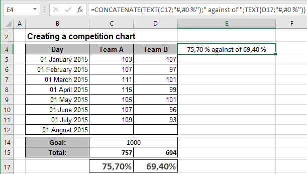 Data for chart title in Excel 2016