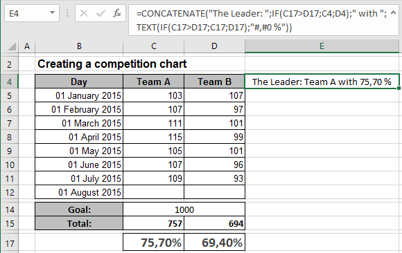 how to add title on excel