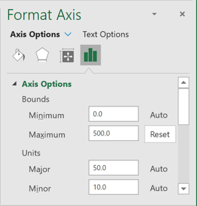 Secondary vertical axis in Excel 365