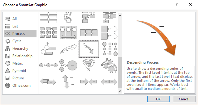 Descending Process in PowerPoint 2016