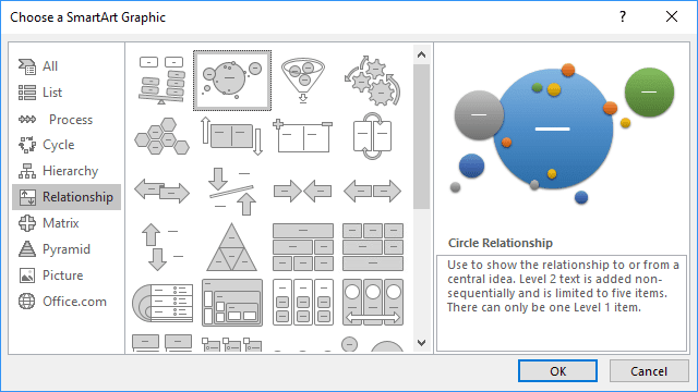 Relationship SmartArt graphic in PowerPoint 2016