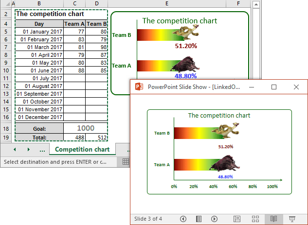Excel chart in PowerPoint 2016