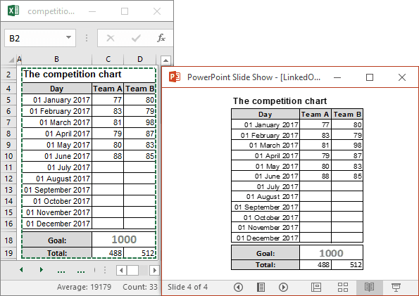 Excel table in PowerPoint 2016