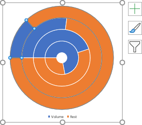 Doughnut Hole Size in chart PowerPoint 365
