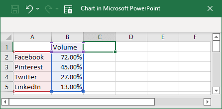 Doughnut chart data in PowerPoint 365