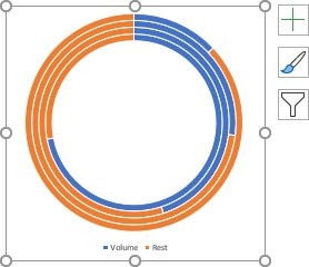 Doughnut chart with several levels in PowerPoint 365