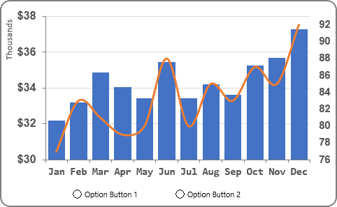 Chart with option buttons in Excel 2016