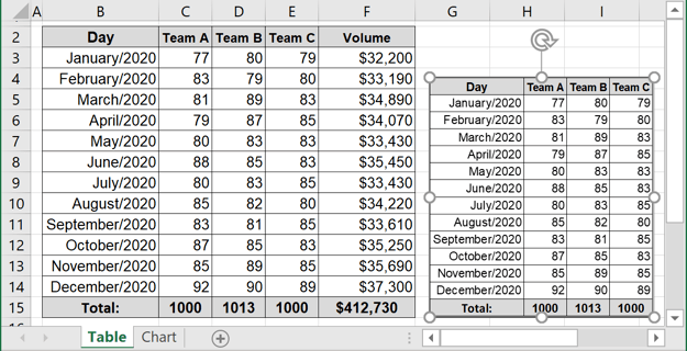 Camera for selected data in Excel 365