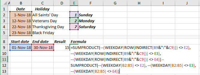 Long Formula to calculate the number of work days for a four-day workweek in Excel 2016