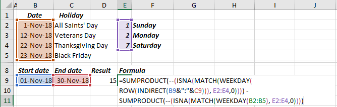 Formula to calculate the number of work days for a four-day workweek in Excel 2016