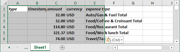 Pasted subtotals in Excel 2016