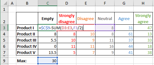 Additional data 2 in Excel 2016