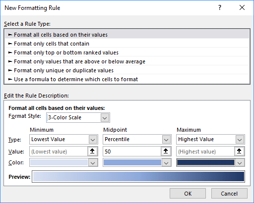 New Formatting Rule dialog box in Excel 2016