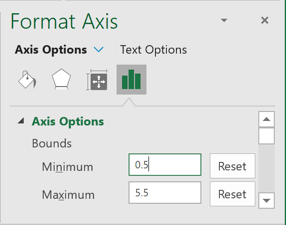 Format Axis pane in Excel 365