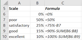 qualitative ranges for a Bullet graph in Excel 2016