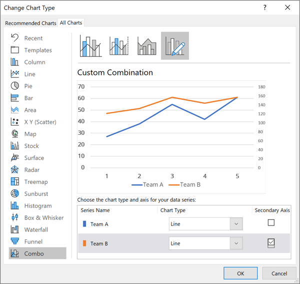 Secondary Axis in Change Chart Type dialog box Excel 365