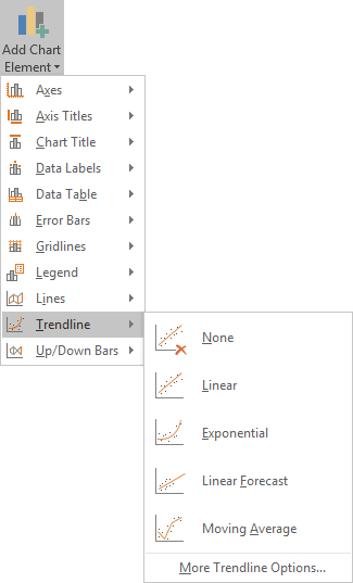 Add Chart Element in Excel 2016
