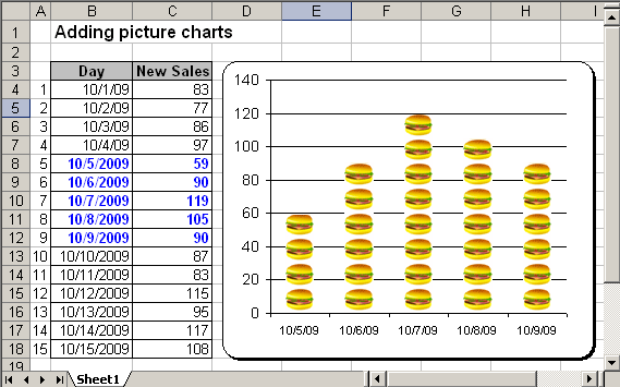 The picture Chart in Excel 2003