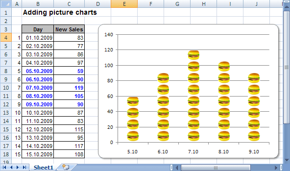 The picture Chart in Excel 2007