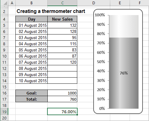 Creating a simple thermometer chart for Thermometer tracking template