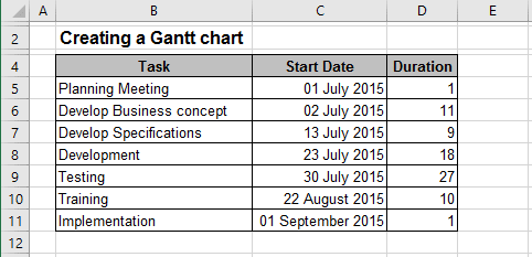 Data of Gantt Chart Excel 2016