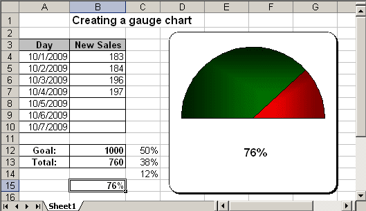 The gauge Chart in Excel 2003