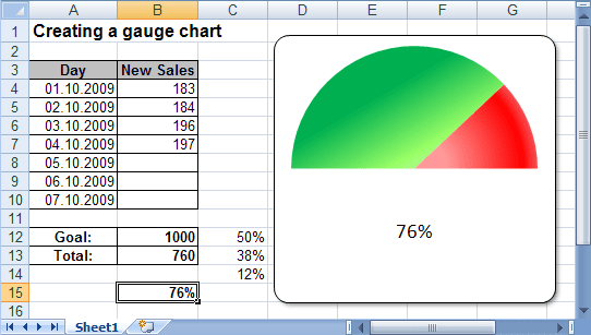 The gauge Chart in Excel 2007