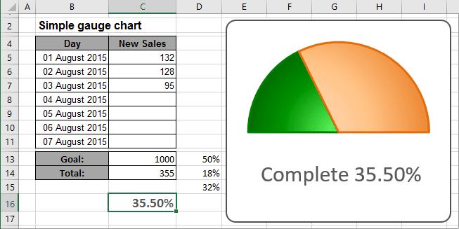 speedometer graph in excel 2007 how to create excel kpi