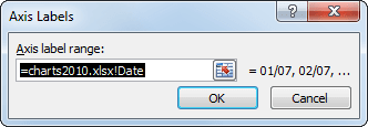 Axis label in Excel 2010