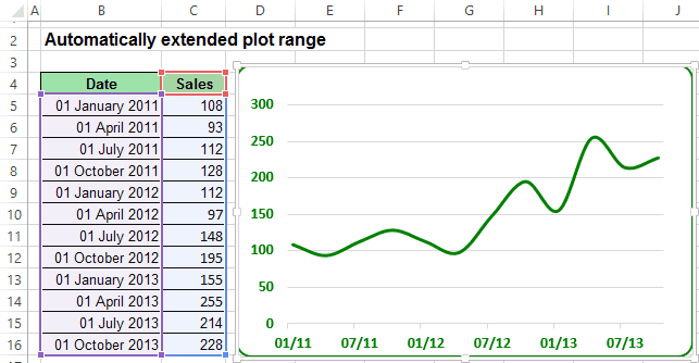 Chart in Excel 2013