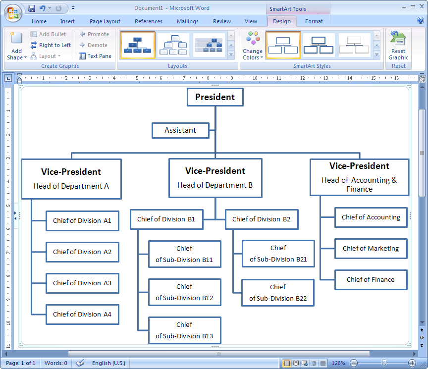 Organizational chart example in Word 2007