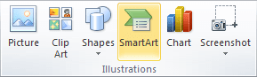 SmartArt in Word 2010