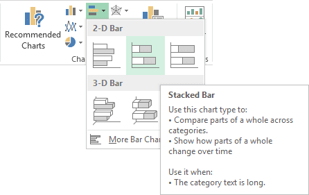 Stacked Bar Chart in Excel 2013