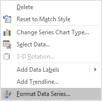 Format Data Series in popup menu Excel 2016