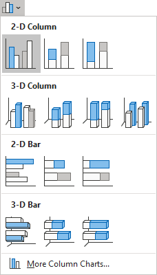 Clustered Column chart in Excel 365