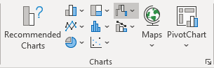 The Insert Waterfall, Funnel, Stock, Surface or Radar Chart button in Excel 365