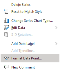 Format Data Point in popup PowerPoint 365