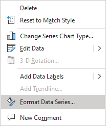 Format Data Series in popup PowerPoint 365