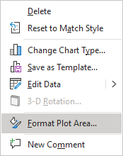 Format Plot Area in popup PowerPoint 365