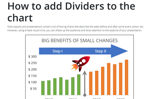 How to add Dividers to the chart