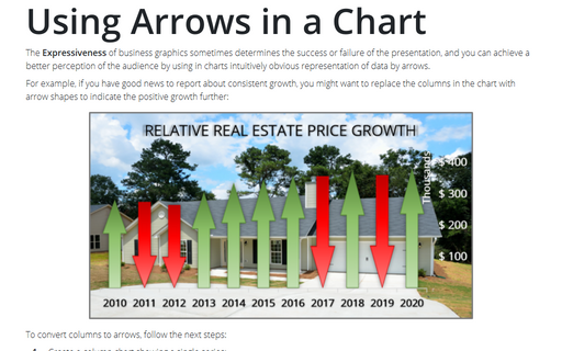 Using Arrows in a Chart