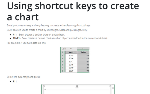 Using Shortcut keys to create a Chart