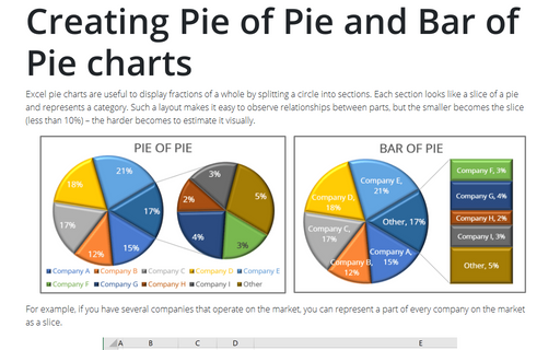 Using Pie Charts and Doughnut Charts in Excel - Microsoft